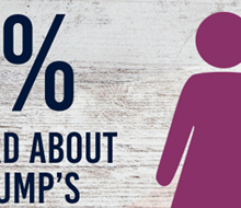 National Women Poll Statistic